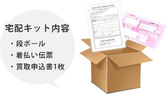 宅配キット内容:ダンボール、着払い伝票、買取申込書1枚